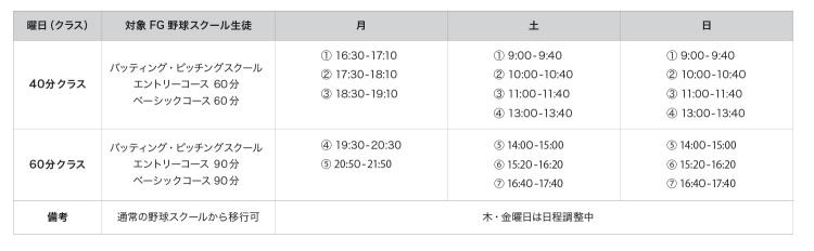 180330_FG_class_schedule_batting